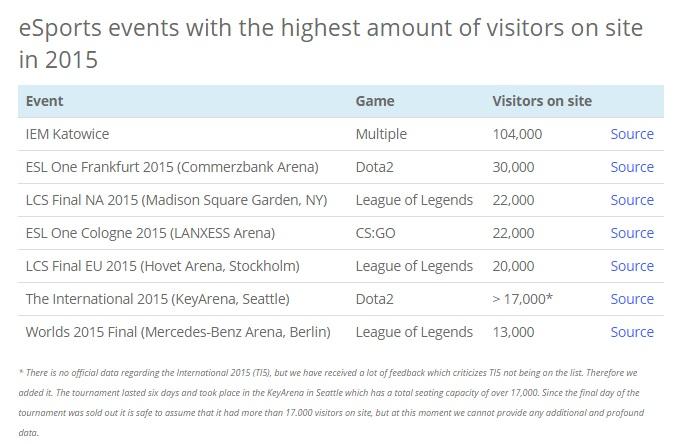 most visit site